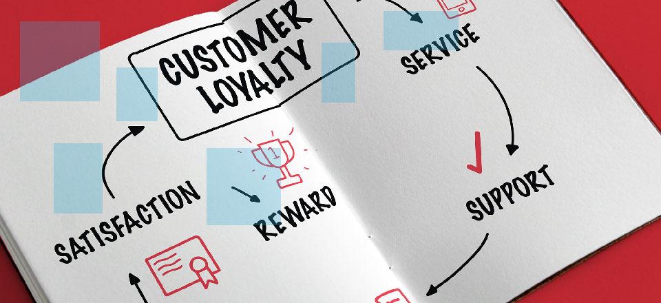 نحوه وفادارسازی مشتریان به برند کالا و یا خدمت